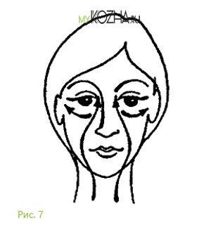 Направление движений при косметическом массаже 3