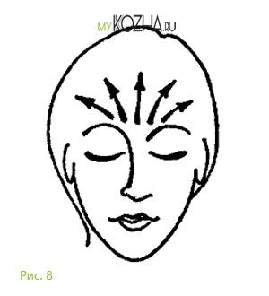 Направление движений при косметическом массаже 4