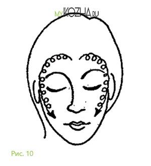 Направление движений при косметическом массаже 6